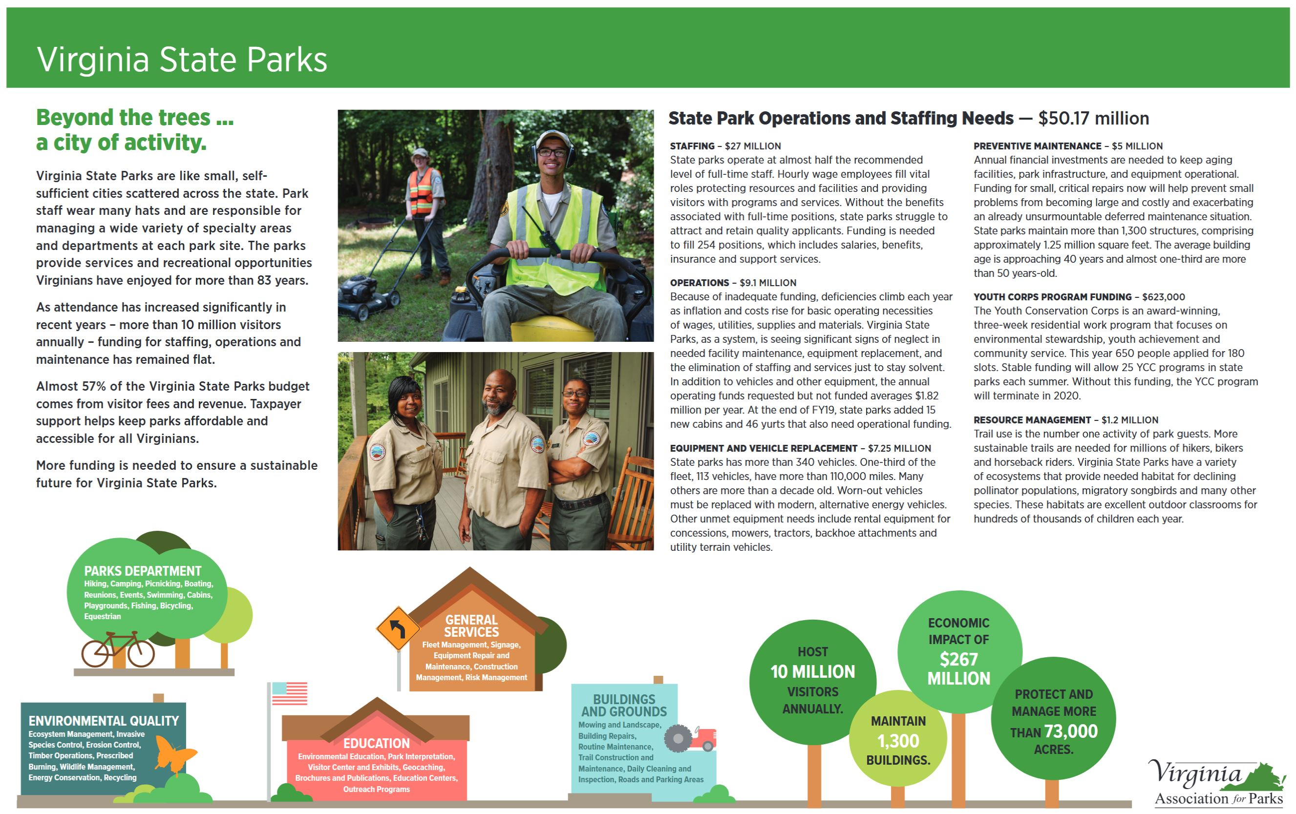 State Parks Funding Needs